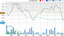 Why Syndax Pharmaceuticals (SNDX) Could Be Positioned for a Slump