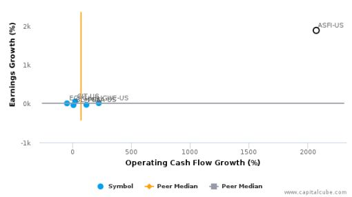 Asta Funding, Inc. :ASFI-US: Earnings Analysis: Q3, 2016 By the Numbers : August 18, 2016