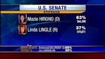 Hirono celebrates while Senator Akaka says farewell