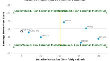 Vector Group Ltd. breached its 50 day moving average in a Bearish Manner : VGR-US : February 1, 2017