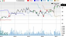 Will Hillenbrand (HI) Spring a Surprise in Q2 Earnings?