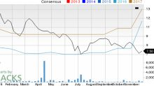 Market Has Not Yet Noticed Potential in Telecom Italia (TI); Have You?