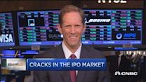 Friendly market for IPOs?