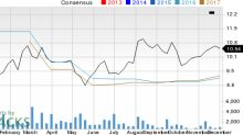 Is Western Asset Mortgage Capital (WMC) Stock a Solid Choice Right Now?