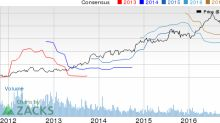 C.R. Bard (BCR) Beats Q3 Earnings & Sales, FY16 View Up