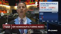 ISM non-manufacturing index hits 56.0 in June