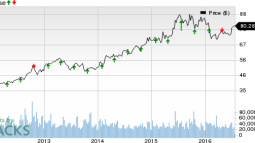 Eli Lilly (LLY) May Beat Q2 Earnings: Will the Stock Gain?