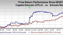 Capella Education FlexPath Strong, Doctoral Enrollment Down