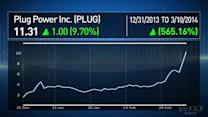 Today's Trending Ticker has made a 'powerful' move in the last 12 months