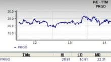 Is Perrigo Company (PRGO) a Great Stock for Value Investors?