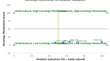 Wolseley Plc breached its 50 day moving average in a Bearish Manner : WOS-GB : February 24, 2017