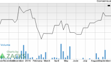 Why CSPC Pharmaceutical (CHPTY) Could Be an Impressive Growth Stock