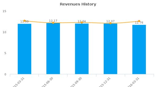 National Bankshares, Inc. :NKSH-US: Earnings Analysis: Q1, 2016 By the Numbers