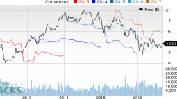 Should You Dump Manulife Financial (MFC) Stock Now?