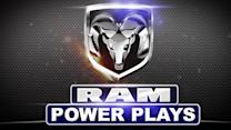ACC Basketball | Ram Power Plays