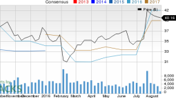 Should Allied World Assurance Company (AWH) Be On Your Radar Now?