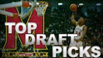 Top NBA Draft Picks for Maryland Since 1986