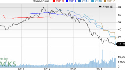 Bear of the Day: Bristow Group (BRS)