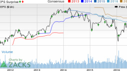 Prosperity Bancshares (PB) Misses Q2 Earnings & Revenues