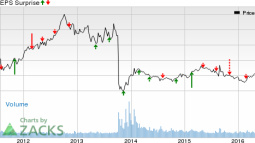 ARIAD (ARIA) to Report Q2 Earnings: Will the Stock Surprise?