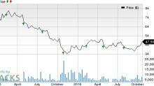 Spirit Airlines (SAVE) Q3 Earnings: Another Beat in Store?