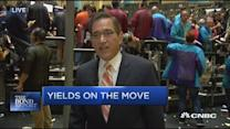 Santelli: Yields on the move