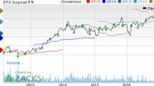 Bartosiak: Trading Priceline???s (PCLN) Earnings with Options