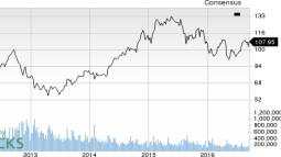 What Makes Movado Group (MOV) a Strong Sell?