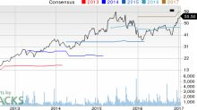 Apogee (APOG) Up 14.5% Since Earnings Report: Can It Continue?