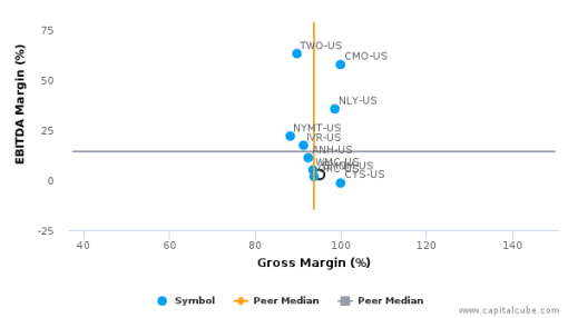 Bimini Capital Management, Inc. :BMNM-US: Earnings Analysis: 2015 By the Numbers
