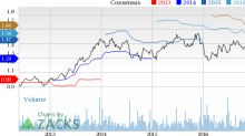BancorpSouth (BXS) Down 5.2% Since Earnings Report: Can It Rebound?