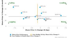 Southside Bancshares, Inc. breached its 50 day moving average in a Bearish Manner : SBSI-US : May 18, 2017