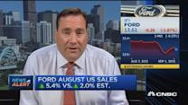 Ford August sales up 5.4% vs. up 2.0% est.