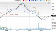 Colfax (CFX) Hits 52-Week High on Solid Performance & View