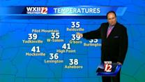 Returning to cooler temperatures and rain in the Triad?