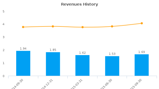 BV Financial, Inc. Earnings Q1, 2016