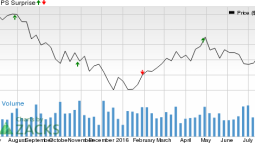 Will PACCAR's (PCAR) Earnings Disappoint Investors in Q2?