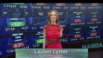 Hot Stock Minute: Stocks and Gold Try to Rebound