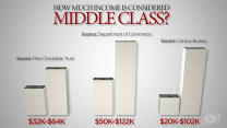 Just Explain It: Is America's Middle Class Recovering?