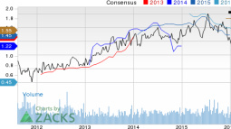 State Auto Financial (STFC): Time to Dump from Portfolio?