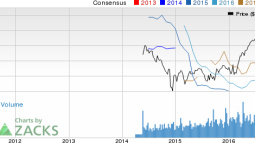 New Strong Buy Stocks for August 15th