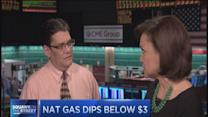 Nat gas 2015 forecast