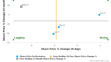 Brembo SpA breached its 50 day moving average in a Bearish Manner : BRE-IT : December 2, 2016
