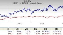 Is Heineken (HEINY) the Right Choice for Value Investors?