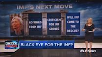 IMF to blame?