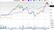 Why Is United Rentals (URI) Down 5.9% Since the Last Earnings Report?