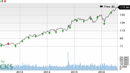 Becton, Dickinson (BDX) Q3 Earnings: What's in the Cards?