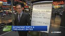 Santelli Exchange: Let's talk data revisions