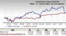 PRA Group (PRAA) Prices $300 Million Senior Notes Due 2023