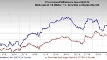 Why You Should Buy MarketAxess Holdings (MKTX) Stock Now